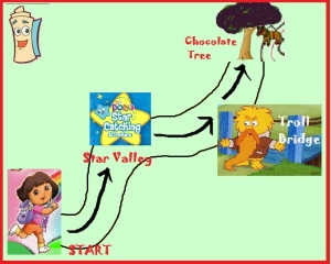 You can print coloring pages of dora the explorer is for Dora the explorer map template